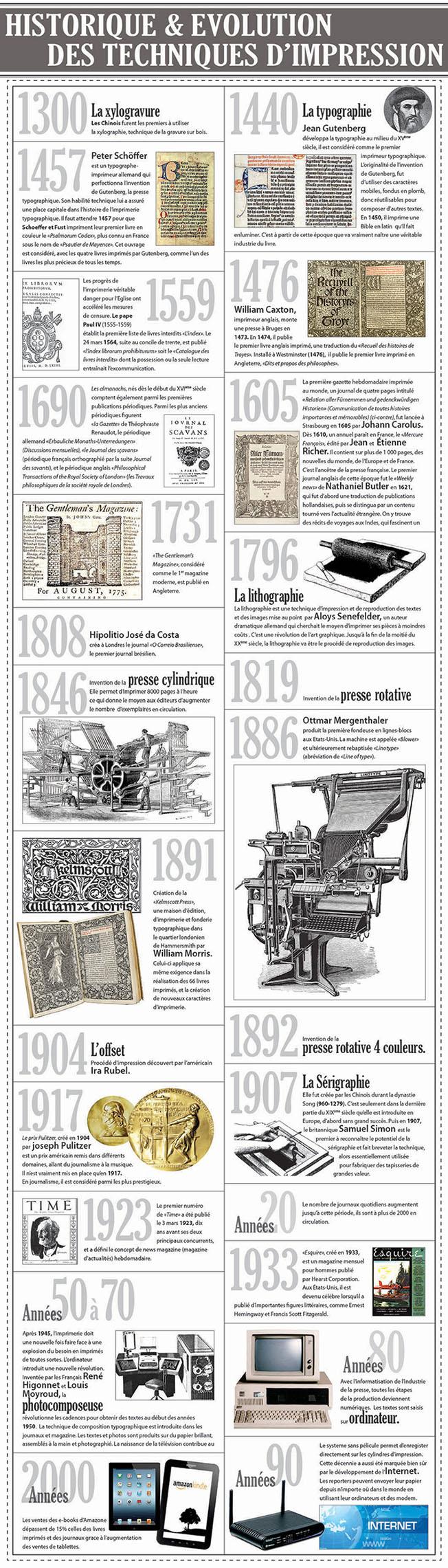 InfographiePresse01ok