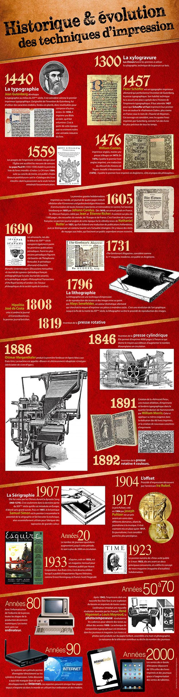 InfographiePresse02ok